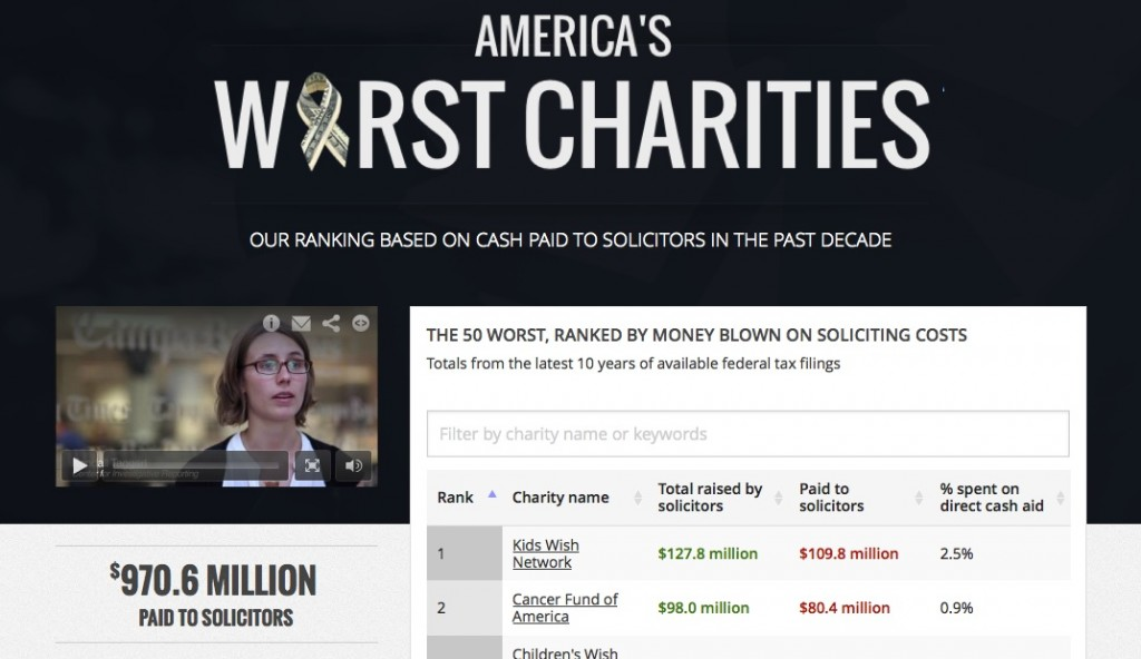 The America's Worst Charities project brought together the Center for Investigative Reporting and the Tampa Bay Times.