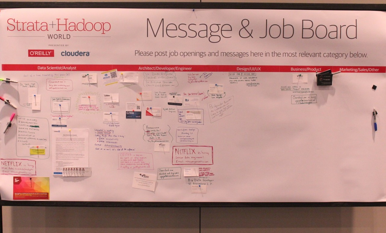 Strata Hadoop World 2014 Job Board