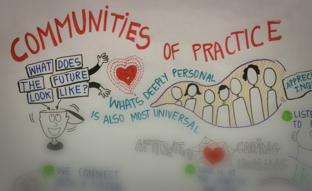 A portion of the graphic recording from Experience Engagement by Nitya Wakhlu.