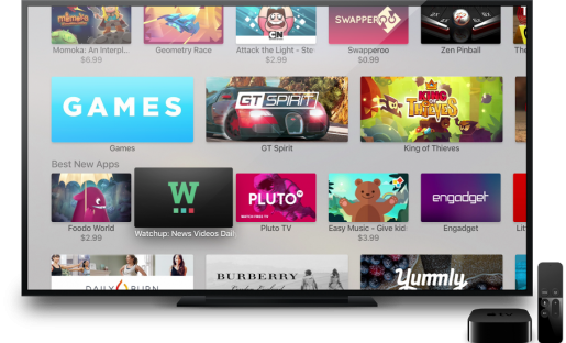 device - Watchup Apple TV Best New Apps