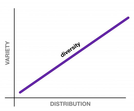 chartbeat-report-diversity