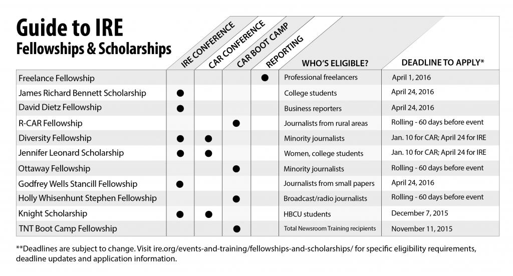 ire_scholarships