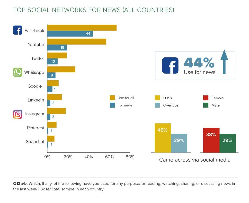 Press release graph 1 (1)