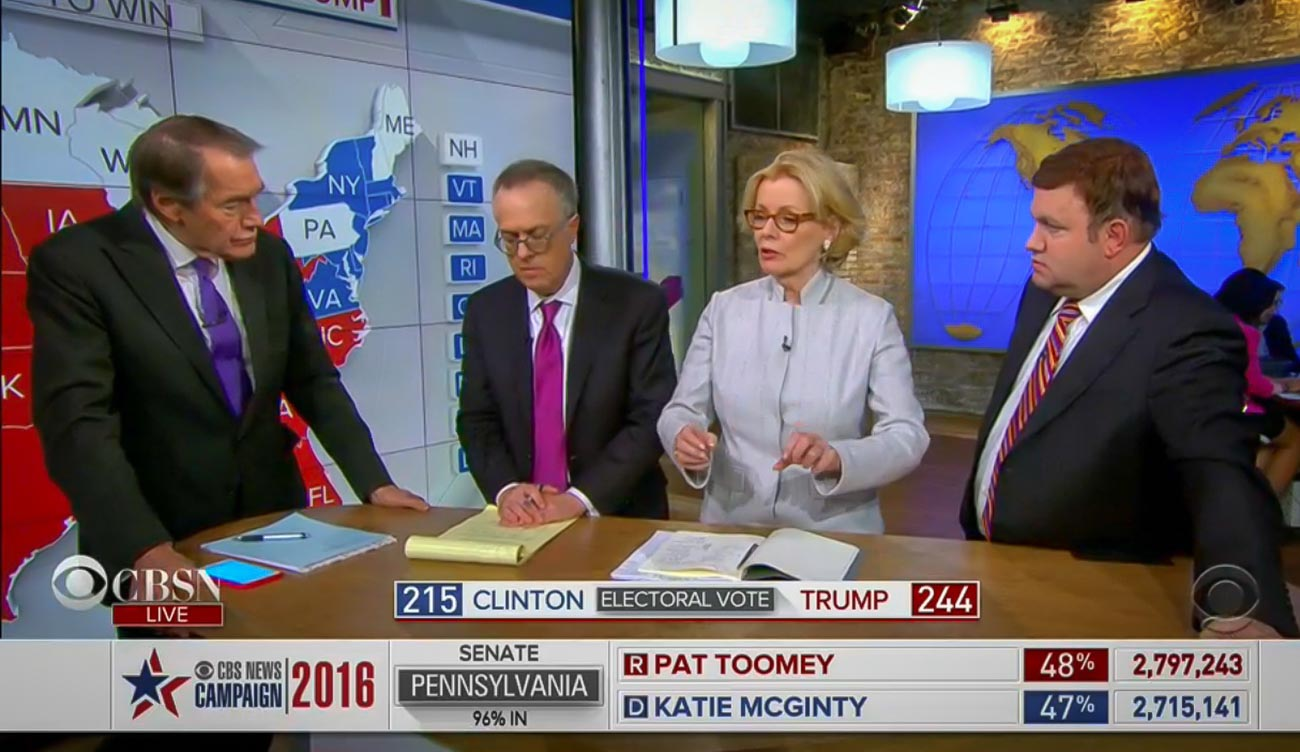 CBS News' panel breaks down the 2016 returns on election night. (Screengrab)
