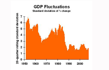http://www.pbs.org/mediashift/GDP%20fluctuations