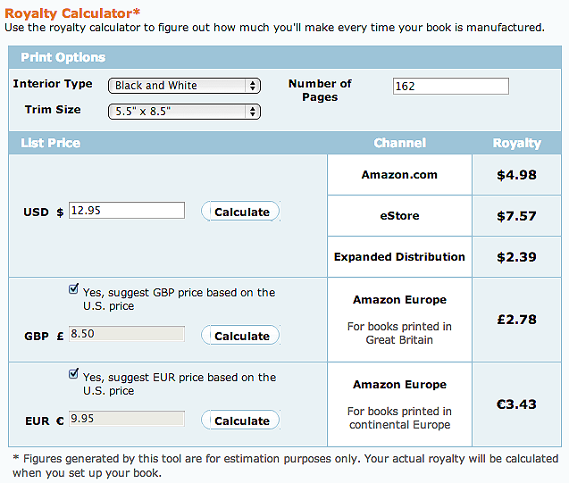 Amazon CreateSpace Self-Published Print Book Royalty Calculator