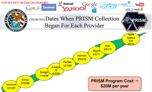 prism slide tech cos