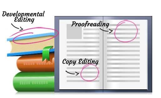 EditingPBS
