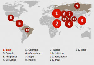 Iraq was ranked deadliest  in the world for press members for the fourth straight year in 2011, according to CPJ. The index calculates unsolved journalist murders as a percentage of each country's population.