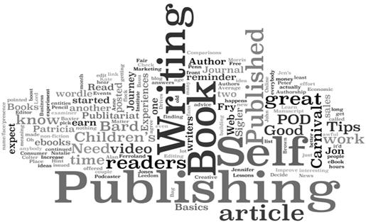 publishing wordcloud copy