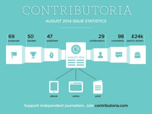 Contributoria August statistics courtesy of Matt McAlister.