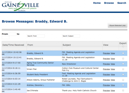 A recent search on Gainesville's open portal means the public can see the mayor's email.