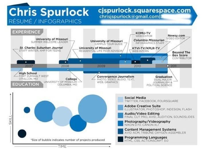 i-c177b8b63c8cda877dab9d9c7bc96c4c-Spurlock.jpg