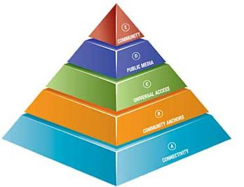 i-d00bbd86d8f25ed4e6983d224281d7d7-alvarado-pyramid-smaller.jpg
