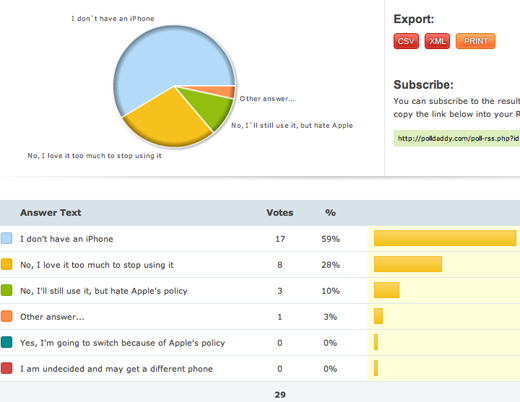 i-f0ca001c74751e4001307f93b600aee5-poll about iphone grab.jpg