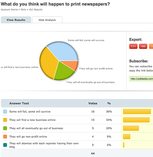i-fed97968539f70e058b677ea792fcb0f-survey print newspapers.jpg