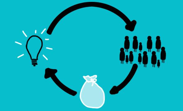 Crowdfunding Social
