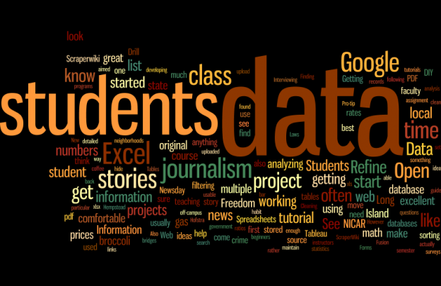 This wordle contains all the data from this story