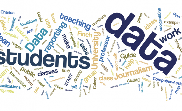 Word cloud about data reporting