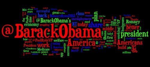 i-2ddbc96d22b8f91bbc628e3cf7f0ce44-Wordle - Mitt Romney Tweets - June 8 - Aug 16-thumb-500x222-5236.jpg