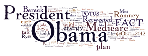 i-c2ae087220847b0924d6310a9cb7eed5-Wordle - obama-thumb-500x190-5239.png